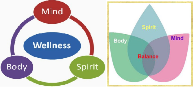 mind-body-spirit-wellnes-balance-banner